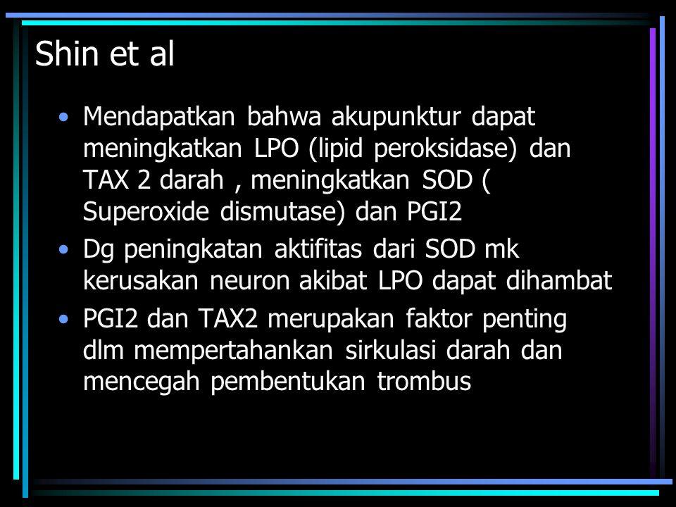Shin et al Mendapatkan bahwa akupunktur dapat meningkatkan LPO (lipid peroksidase) dan TAX 2 darah, meningkatkan SOD ( Superoxide dismutase) dan PGI2