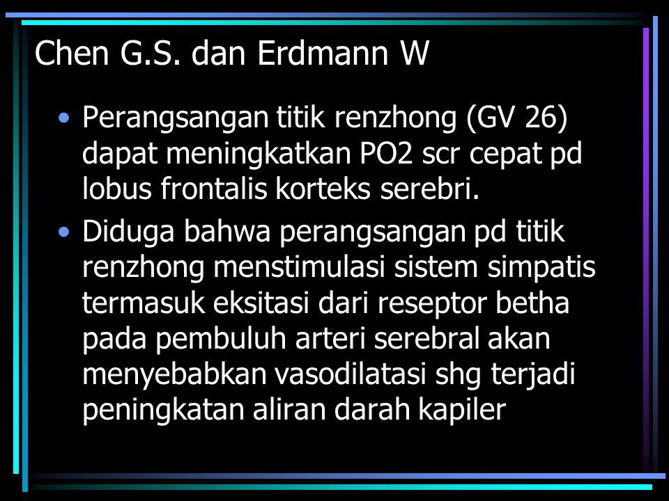 Chen G.S. dan Erdmann W Perangsangan titik renzhong (GV 26) dapat meningkatkan PO2 scr cepat pd lobus frontalis korteks serebri. Diduga bahwa perangsa