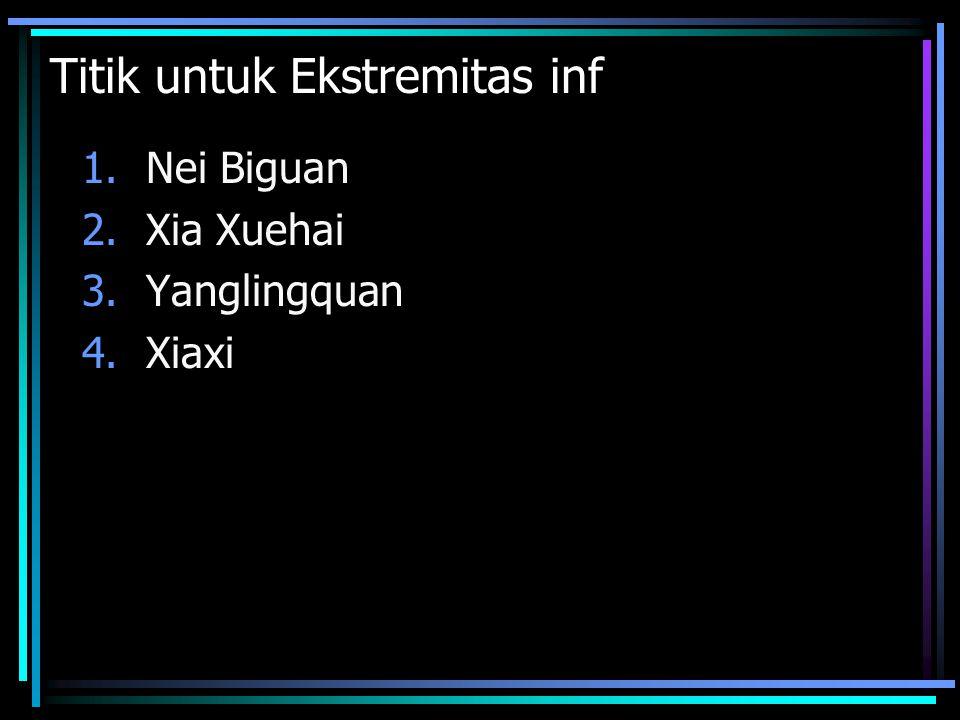 Titik untuk Ekstremitas inf 1.Nei Biguan 2.Xia Xuehai 3.Yanglingquan 4.Xiaxi