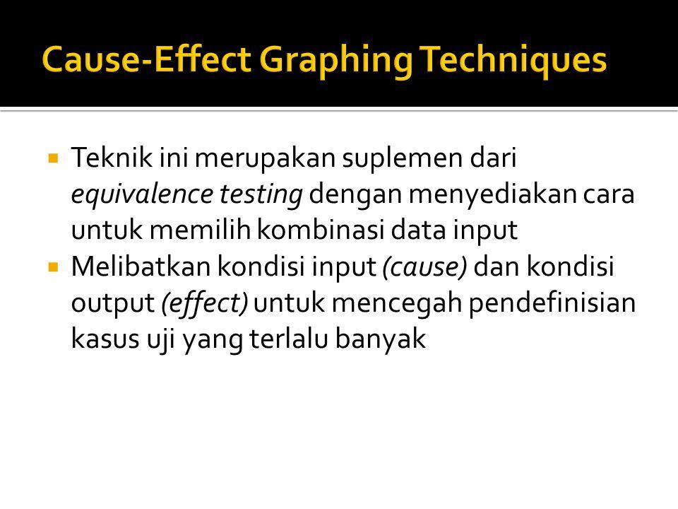  Teknik ini merupakan suplemen dari equivalence testing dengan menyediakan cara untuk memilih kombinasi data input  Melibatkan kondisi input (cause)