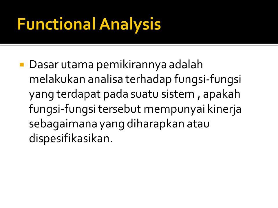  Dasar utama pemikirannya adalah melakukan analisa terhadap fungsi-fungsi yang terdapat pada suatu sistem, apakah fungsi-fungsi tersebut mempunyai ki