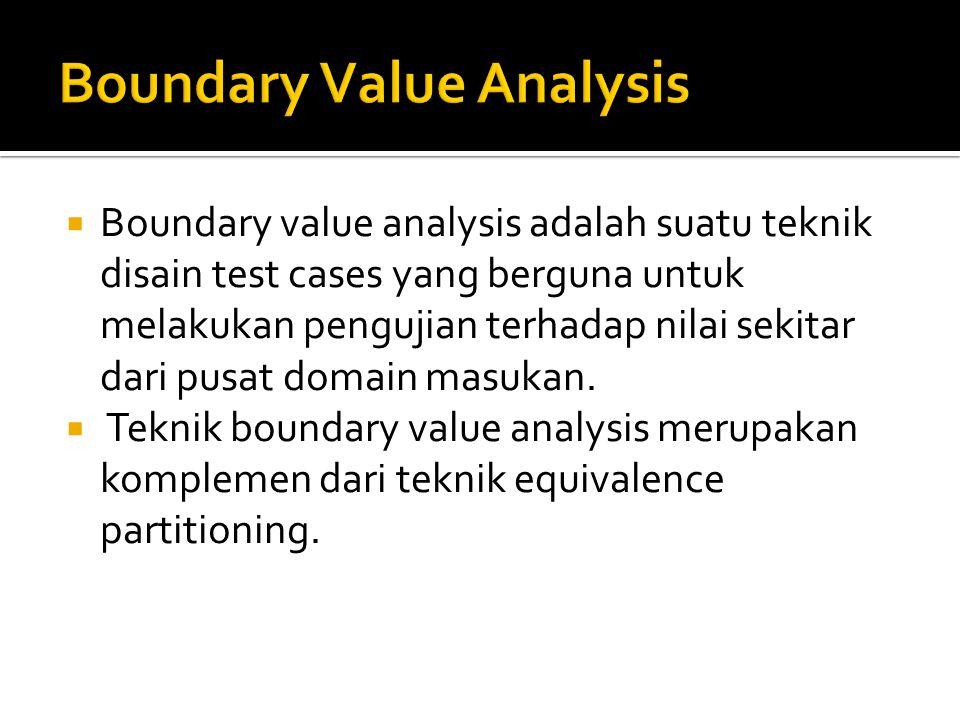  Boundary value analysis adalah suatu teknik disain test cases yang berguna untuk melakukan pengujian terhadap nilai sekitar dari pusat domain masuka
