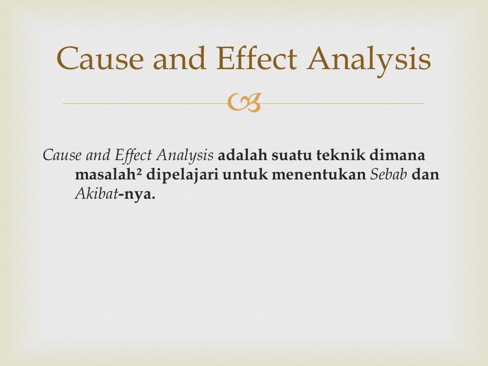  Cause and Effect Analysis adalah suatu teknik dimana masalah² dipelajari untuk menentukan Sebab dan Akibat -nya. Cause and Effect Analysis