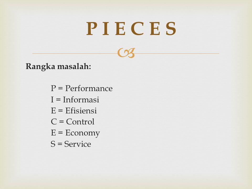  Rangka masalah: P = Performance I = Informasi E = Efisiensi C = Control E = Economy S = Service P I E C E S