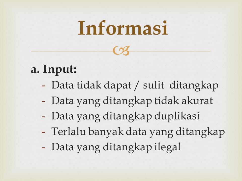  a. Input: -Data tidak dapat / sulit ditangkap -Data yang ditangkap tidak akurat -Data yang ditangkap duplikasi -Terlalu banyak data yang ditangkap -