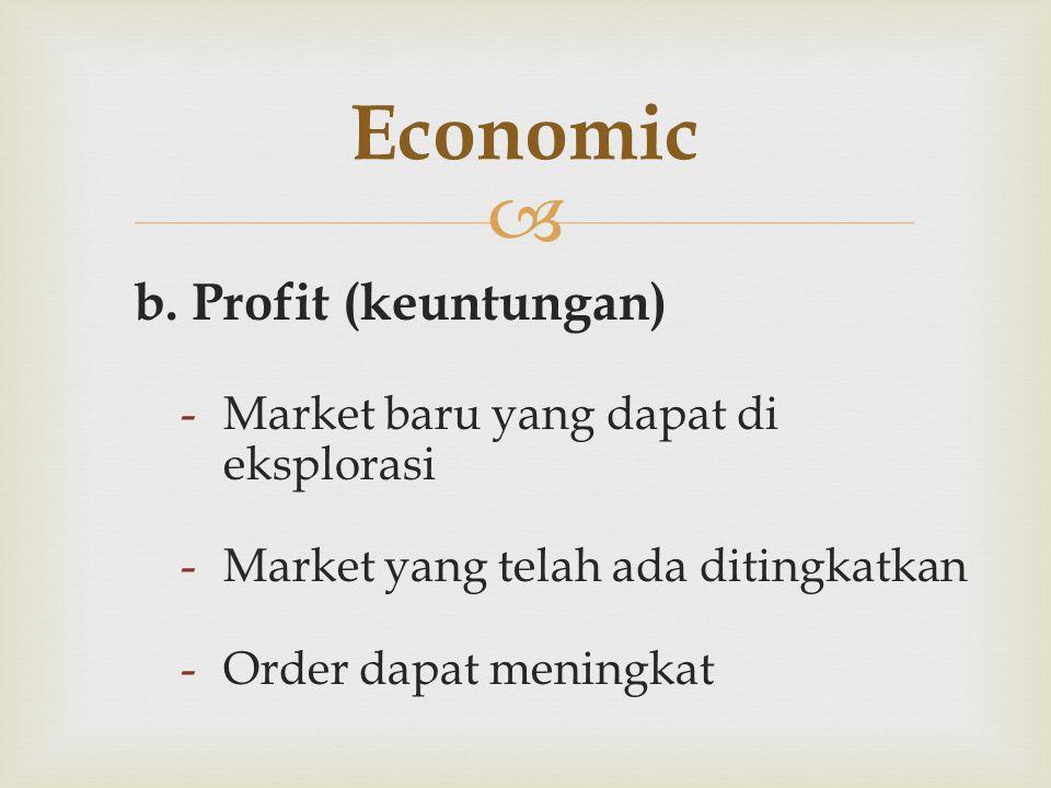  b. Profit (keuntungan) -Market baru yang dapat di eksplorasi -Market yang telah ada ditingkatkan -Order dapat meningkat Economic