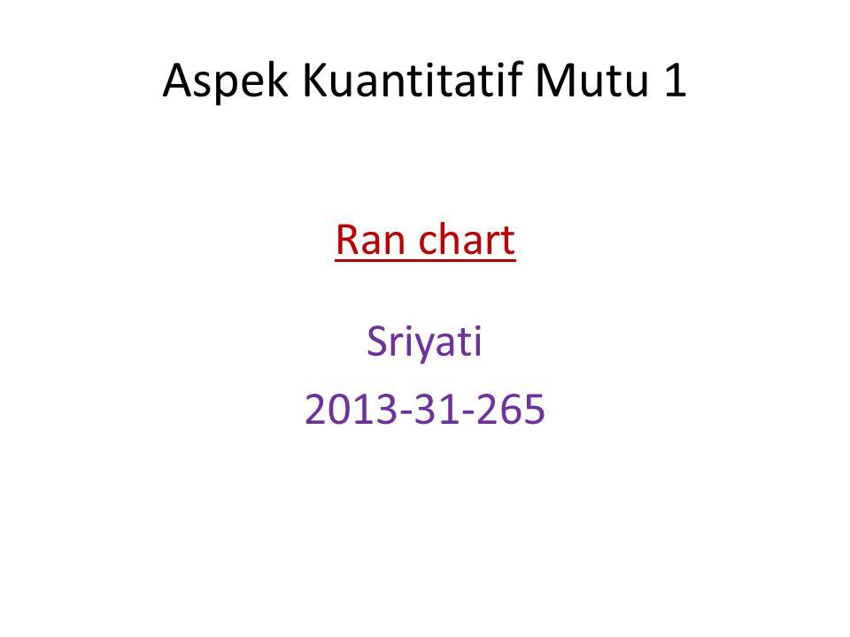 Aspek Kuantitatif Mutu 1 Ran chart Sriyati 2013-31-265