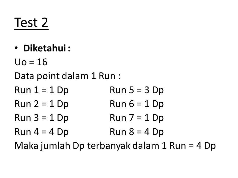 Test 2 Diketahui : Uo = 16 Data point dalam 1 Run : Run 1 = 1 DpRun 5 = 3 Dp Run 2 = 1 DpRun 6 = 1 Dp Run 3 = 1 DpRun 7 = 1 Dp Run 4 = 4 DpRun 8 = 4 Dp Maka jumlah Dp terbanyak dalam 1 Run = 4 Dp