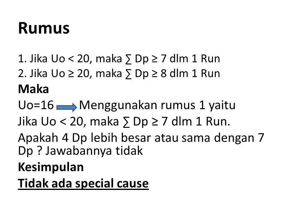 Rumus 1.Jika Uo < 20, maka ∑ Dp ≥ 7 dlm 1 Run 2.