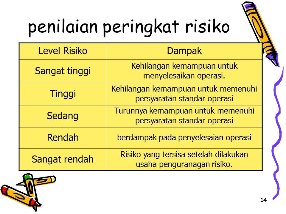14 penilaian peringkat risiko Level RisikoDampak Sangat tinggi Kehilangan kemampuan untuk menyelesaikan operasi.