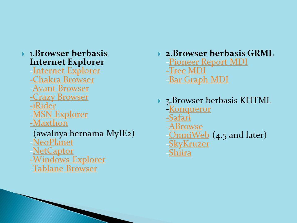  1.Browser berbasis Internet Explorer -Internet Explorer -Chakra Browser -Avant Browser -Crazy Browser -iRider -MSN Explorer -MaxthonInternet Explore