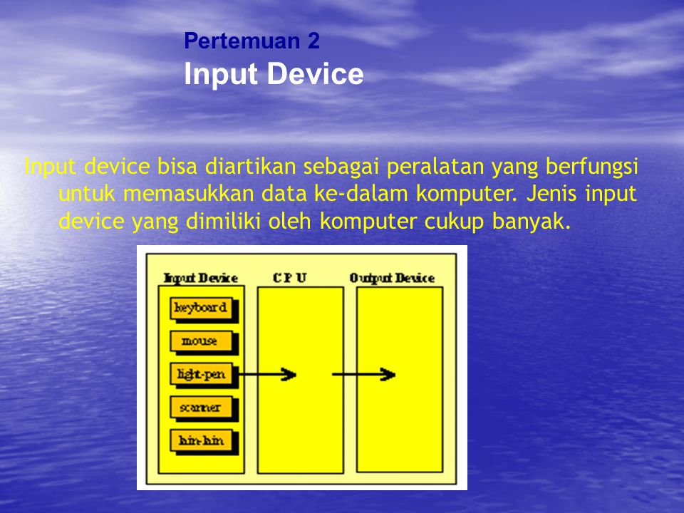 Pertemuan 2 Input Device Macam – macam Input Device Punched cards (Kartu Berlubang) Punched cards (Kartu Berlubang) Punched Paper Tape Punched Paper Tape Keyboard Keyboard Mouse Mouse Trackball Trackball Light Pen Light Pen Scanner Scanner Magnetic Strips Magnetic Strips Kamera Digital Kamera Digital Touch Screen Touch Screen