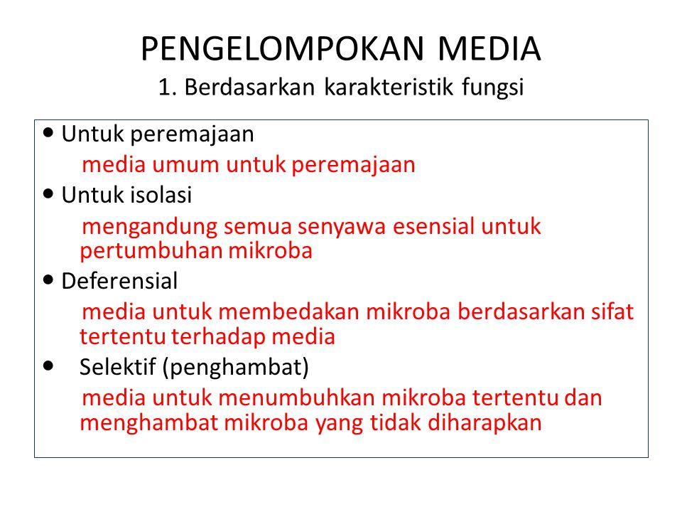 PENGELOMPOKAN MEDIA 1.