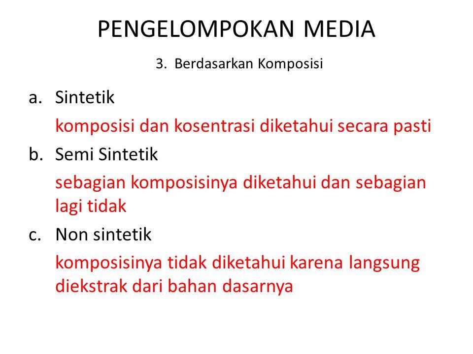 PENGELOMPOKAN MEDIA 3.
