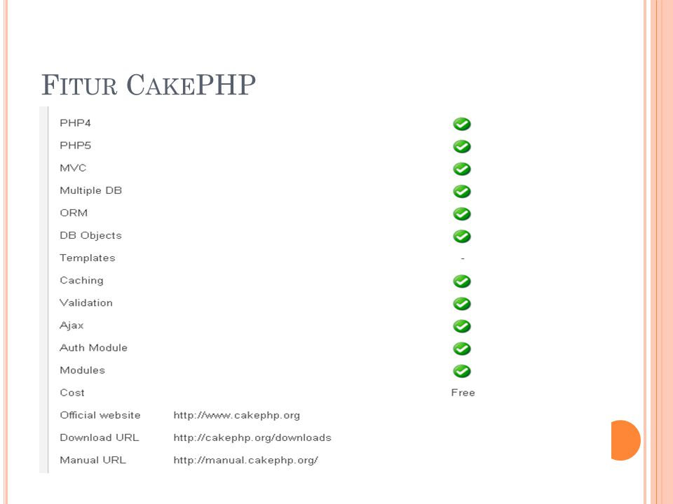 F ITUR C AKE PHP