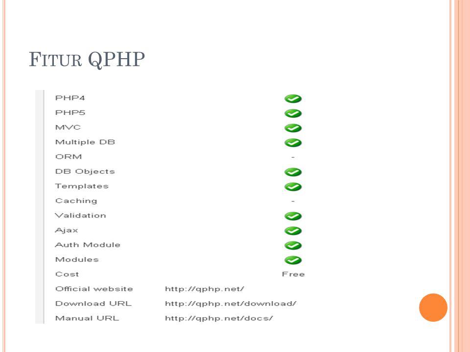 F ITUR QPHP