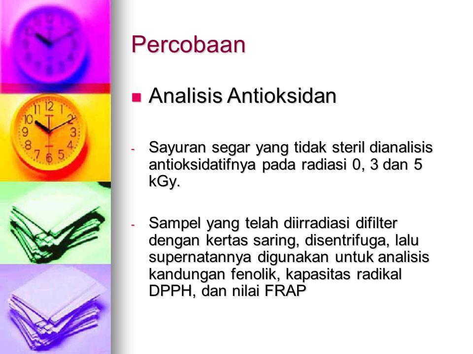 Percobaan Analisis Antioksidan Analisis Antioksidan - Sayuran segar yang tidak steril dianalisis antioksidatifnya pada radiasi 0, 3 dan 5 kGy.