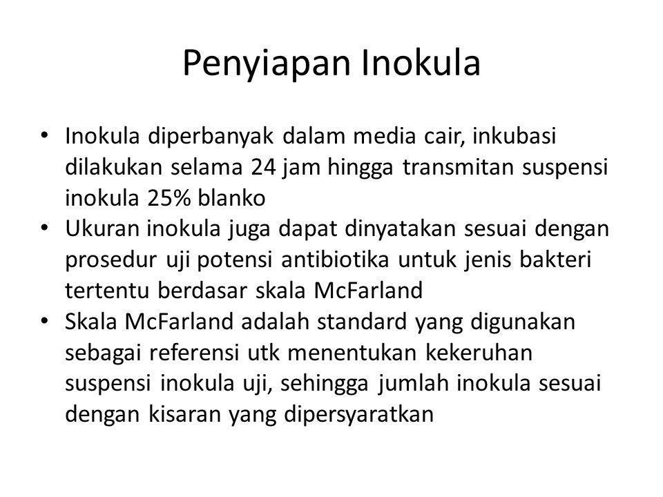 Penyiapan Inokula Inokula diperbanyak dalam media cair, inkubasi dilakukan selama 24 jam hingga transmitan suspensi inokula 25% blanko Ukuran inokula juga dapat dinyatakan sesuai dengan prosedur uji potensi antibiotika untuk jenis bakteri tertentu berdasar skala McFarland Skala McFarland adalah standard yang digunakan sebagai referensi utk menentukan kekeruhan suspensi inokula uji, sehingga jumlah inokula sesuai dengan kisaran yang dipersyaratkan