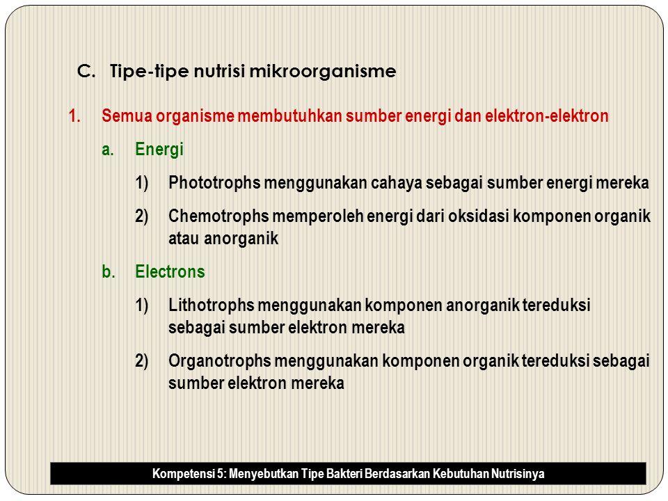 C.Tipe-tipe nutrisi mikroorganisme 1.Semua organisme membutuhkan sumber energi dan elektron-elektron a.Energi 1)Phototrophs menggunakan cahaya sebagai sumber energi mereka 2)Chemotrophs memperoleh energi dari oksidasi komponen organik atau anorganik b.Electrons 1)Lithotrophs menggunakan komponen anorganik tereduksi sebagai sumber elektron mereka 2)Organotrophs menggunakan komponen organik tereduksi sebagai sumber elektron mereka Kompetensi 5: Menyebutkan Tipe Bakteri Berdasarkan Kebutuhan Nutrisinya