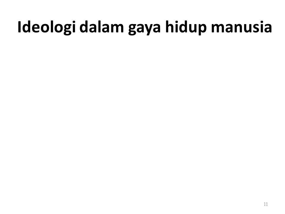 Ideologi dalam gaya hidup manusia 11