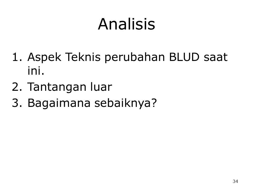 34 Analisis 1.Aspek Teknis perubahan BLUD saat ini. 2.Tantangan luar 3.Bagaimana sebaiknya?