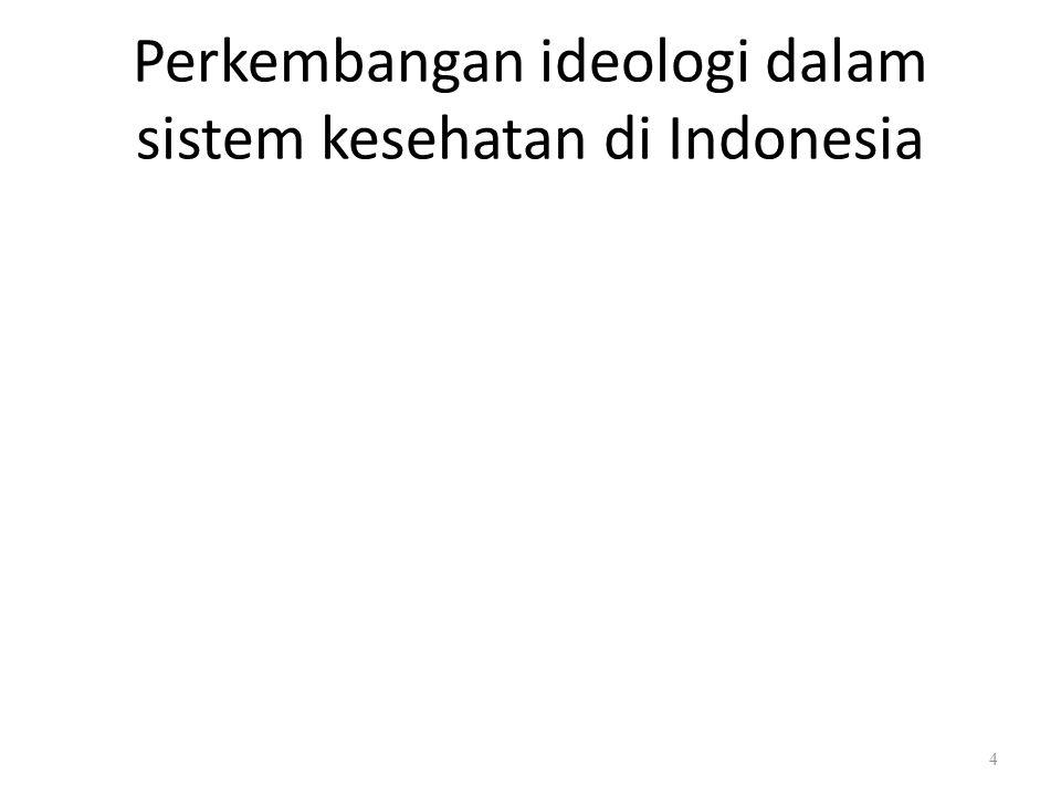 Perkembangan ideologi dalam sistem kesehatan di Indonesia 4