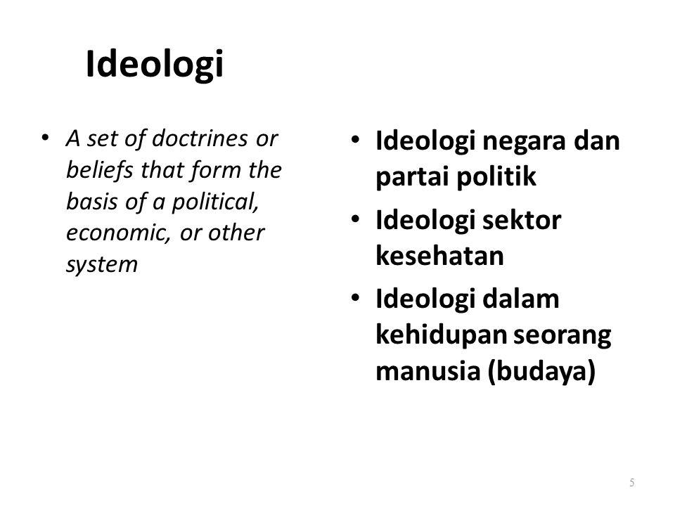 Ideologi tidak berjalan beriringan dan dokter enggan melayani Jaminan Sosialisme Sosial Demokrat Neoliberal Ideologi KiriIdeologi Kanan Jaminan Kesehatan Universal Dokter 26