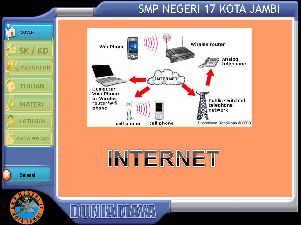 SMP NEGERI 17 KOTA JAMBI Latihan 1.Pengguna internet yang memakai internet sebagai suatu kebutuhan, sebaiknya memilih pembayaran biaya koneksi dengan sistem….