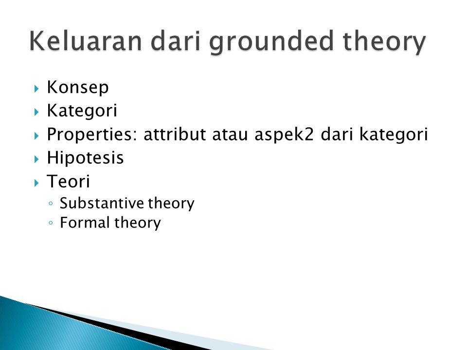  Konsep  Kategori  Properties: attribut atau aspek2 dari kategori  Hipotesis  Teori ◦ Substantive theory ◦ Formal theory