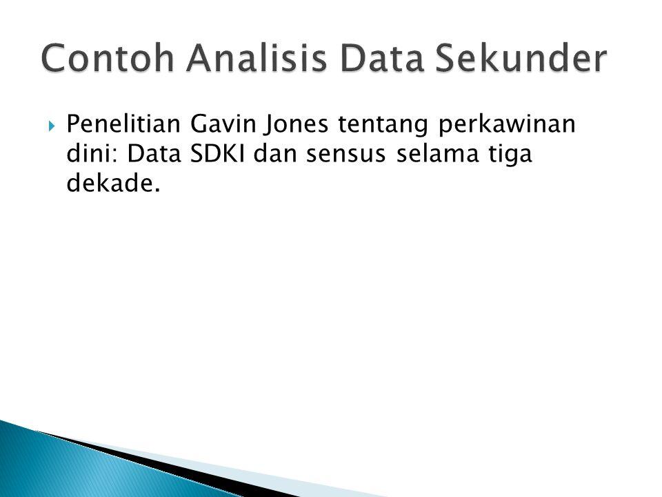 Penelitian Gavin Jones tentang perkawinan dini: Data SDKI dan sensus selama tiga dekade.