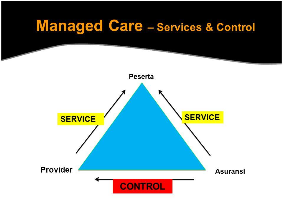 InHealth Managed Care Menyelaraskan mutu dan pembiayaan pelayanan kesehatan Jaminan pelayanan sesuai kebutuhan medis, bukan berdasarkan plafon biaya
