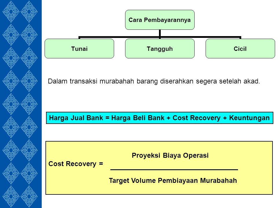 Harga Jual Bank = Harga Beli Bank + Cost Recovery + Keuntungan Proyeksi Biaya Operasi Cost Recovery = Target Volume Pembiayaan Murabahah Cara Pembayarannya TunaiTangguhCicil Dalam transaksi murabahah barang diserahkan segera setelah akad.