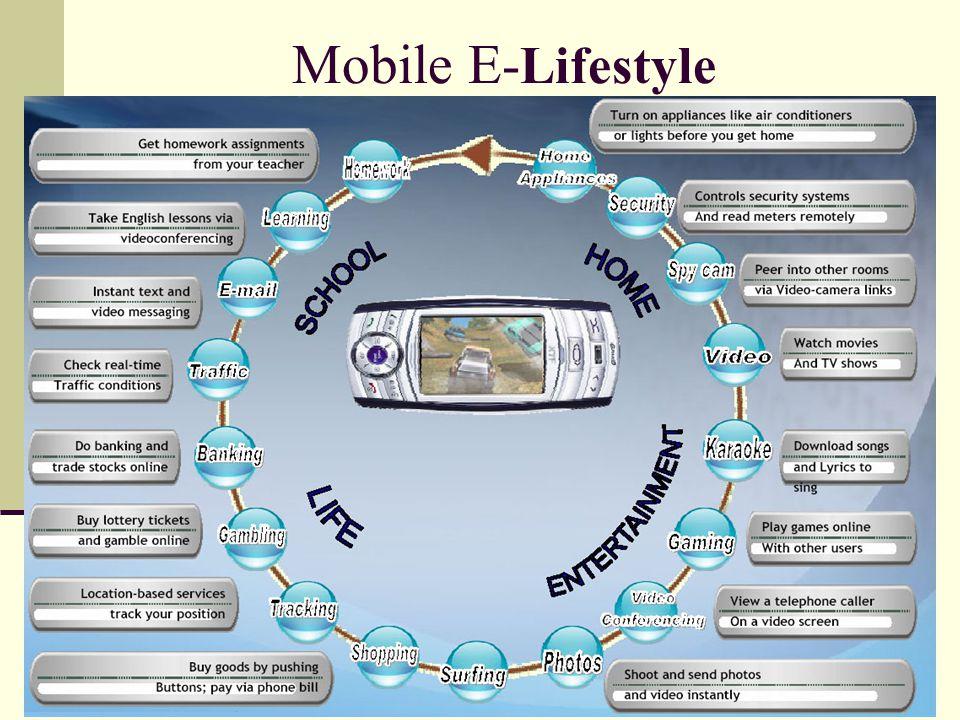 Mobile E- Lifestyle