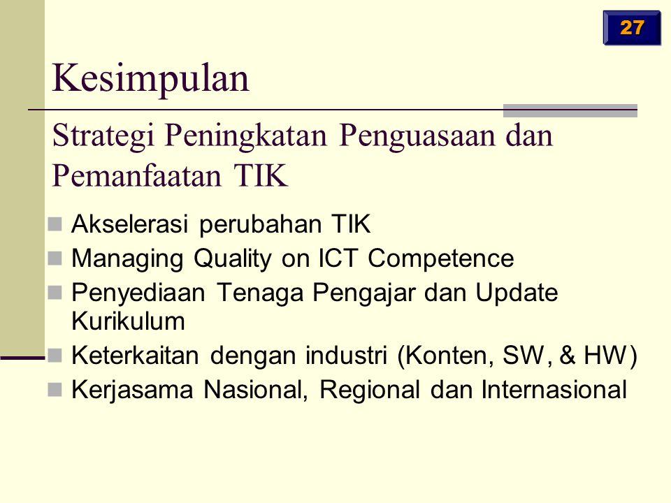 Akselerasi perubahan TIK Managing Quality on ICT Competence Penyediaan Tenaga Pengajar dan Update Kurikulum Keterkaitan dengan industri (Konten, SW, & HW) Kerjasama Nasional, Regional dan Internasional 27 Strategi Peningkatan Penguasaan dan Pemanfaatan TIK Kesimpulan