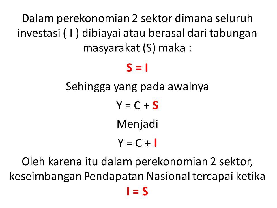 Dalam perekonomian 2 sektor dimana seluruh investasi ( I ) dibiayai atau berasal dari tabungan masyarakat (S) maka : S = I Sehingga yang pada awalnya Y = C + S Menjadi Y = C + I Oleh karena itu dalam perekonomian 2 sektor, keseimbangan Pendapatan Nasional tercapai ketika I = S