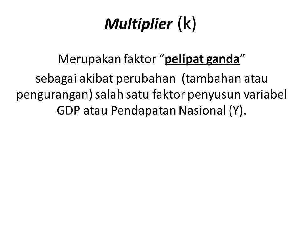 Multiplier (k) Merupakan faktor pelipat ganda sebagai akibat perubahan (tambahan atau pengurangan) salah satu faktor penyusun variabel GDP atau Pendapatan Nasional (Y).