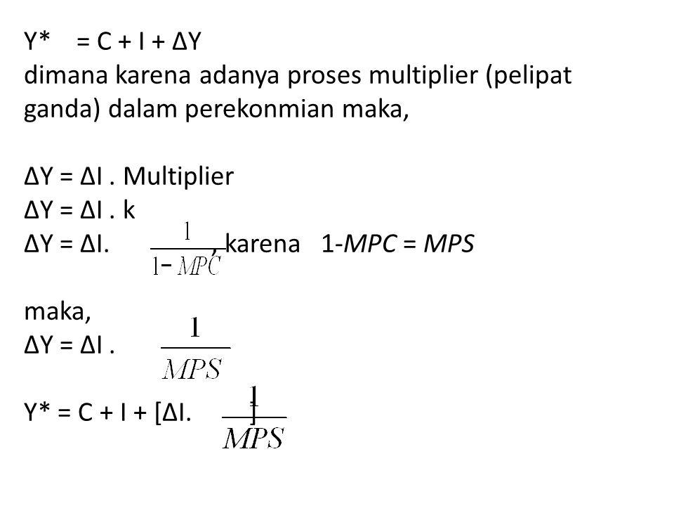 Y* = C + I + ΔY dimana karena adanya proses multiplier (pelipat ganda) dalam perekonmian maka, ΔY = ΔI.