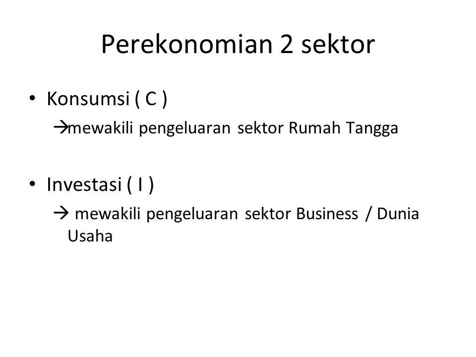 Perekonomian 2 sektor Konsumsi ( C )  mewakili pengeluaran sektor Rumah Tangga Investasi ( I )  mewakili pengeluaran sektor Business / Dunia Usaha