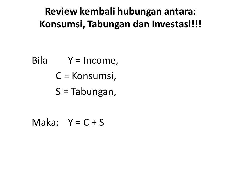 Review kembali hubungan antara: Konsumsi, Tabungan dan Investasi!!.