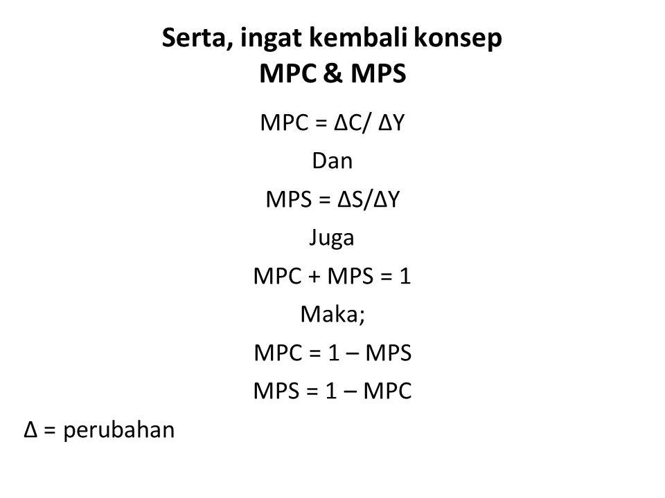 Serta, ingat kembali konsep MPC & MPS MPC = ΔC/ ΔY Dan MPS = ΔS/ΔY Juga MPC + MPS = 1 Maka; MPC = 1 – MPS MPS = 1 – MPC Δ = perubahan