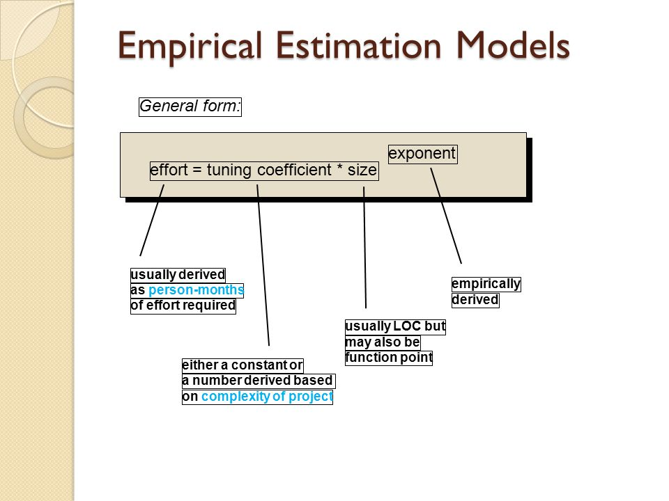 Empirical Estimation Models General form: effort = tuning coefficient * size exponent usually derived as person-months of effort required either a constant or a number derived based on complexity of project usually LOC but may also be function point empirically derived
