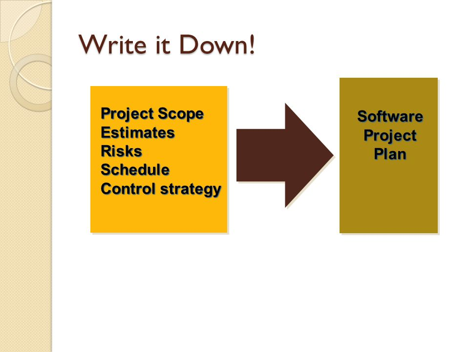 Cost Estimation project scope must be explicitly defined task and/or functional decomposition is necessary historical measures (metrics) are very helpful at least two different techniques should be used remember that uncertainty is inherent