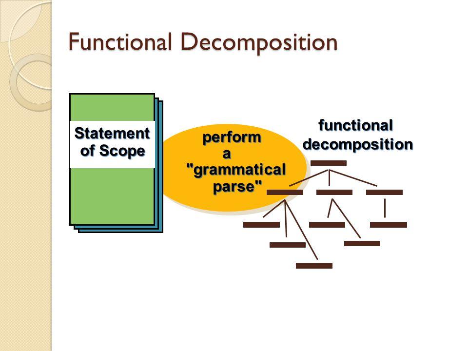 Analisa Terhadap Hasil Analisis dan Penjadwalan Another Practical Approach