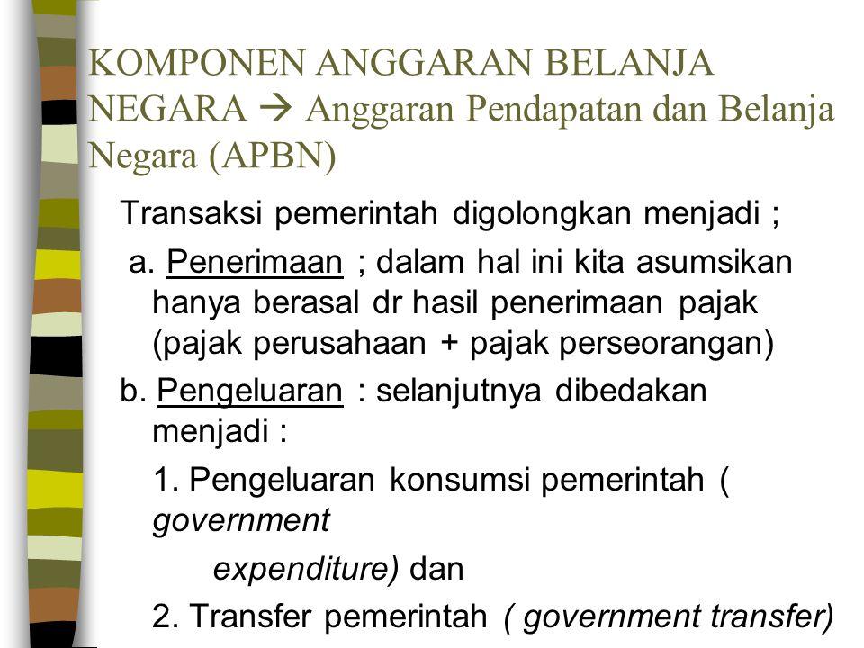 KOMPONEN ANGGARAN BELANJA NEGARA  Anggaran Pendapatan dan Belanja Negara (APBN) Transaksi pemerintah digolongkan menjadi ; a. Penerimaan ; dalam hal