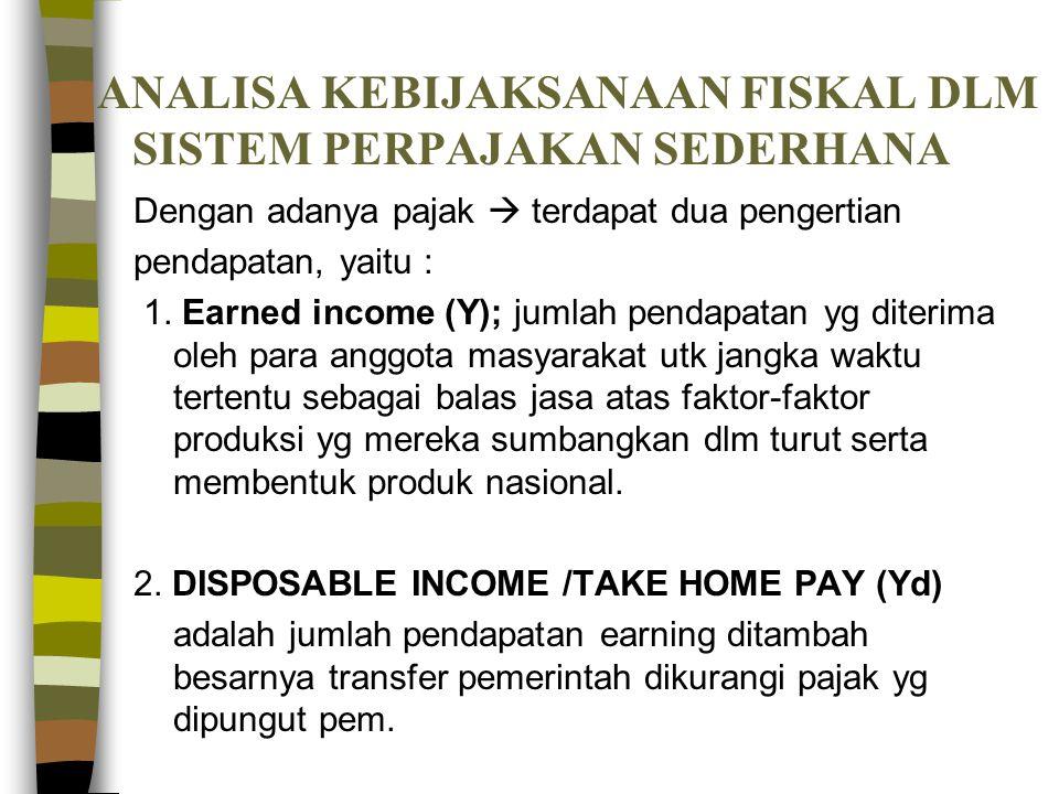 ANALISA KEBIJAKSANAAN FISKAL DLM SISTEM PERPAJAKAN SEDERHANA Dengan adanya pajak  terdapat dua pengertian pendapatan, yaitu : 1. Earned income (Y); j