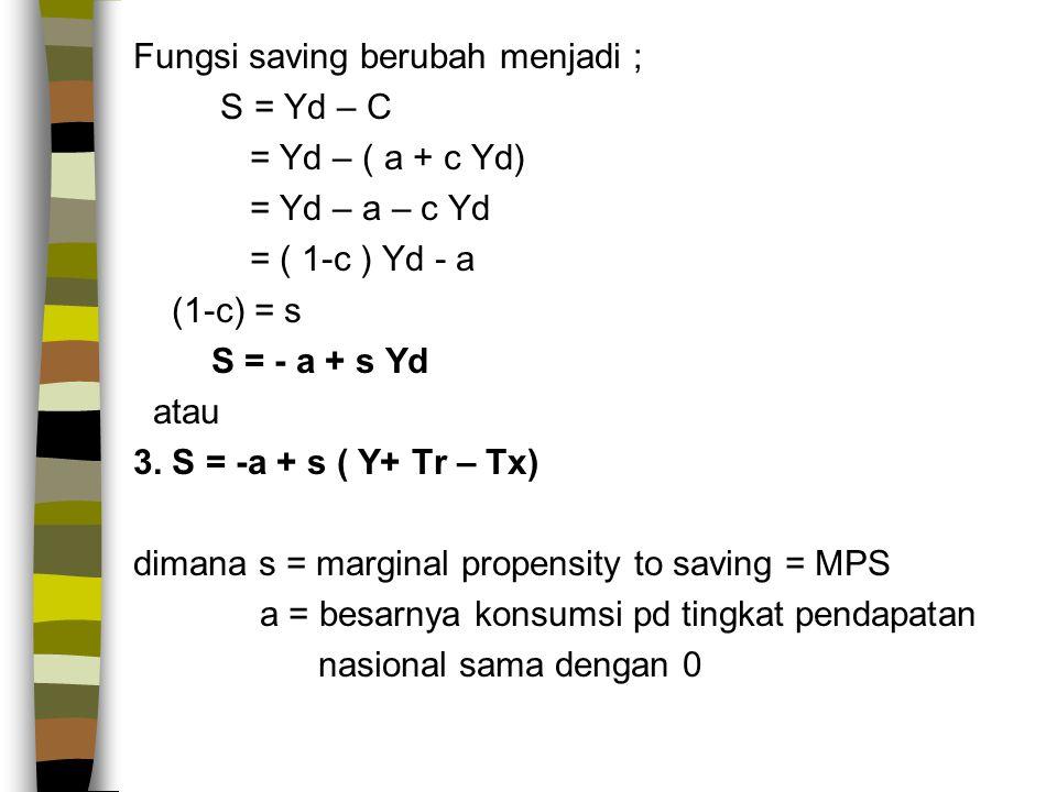 Fungsi saving berubah menjadi ; S = Yd – C = Yd – ( a + c Yd) = Yd – a – c Yd = ( 1-c ) Yd - a (1-c) = s S = - a + s Yd atau 3. S = -a + s ( Y+ Tr – T