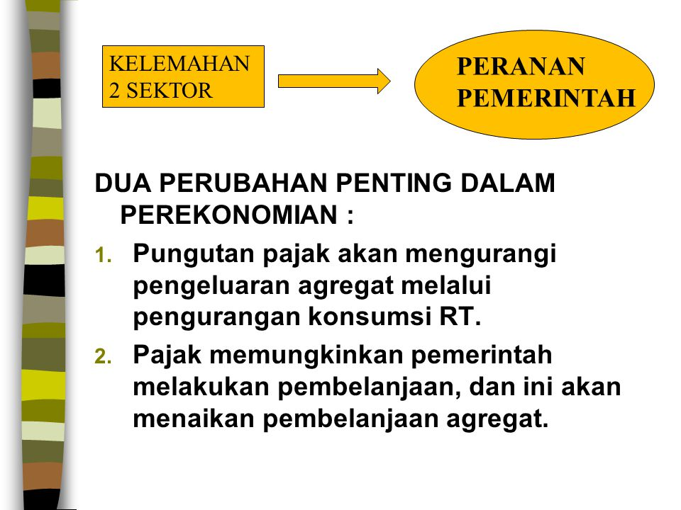 DUA PERUBAHAN PENTING DALAM PEREKONOMIAN : 1. Pungutan pajak akan mengurangi pengeluaran agregat melalui pengurangan konsumsi RT. 2. Pajak memungkinka
