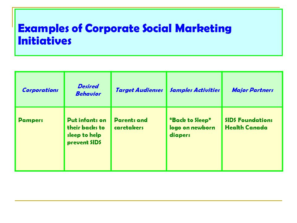 Examples of Corporate Social Marketing Initiatives Corporations Desired Behavior Target AudiensesSamples ActivitiesMajor Partners PampersPut infants o