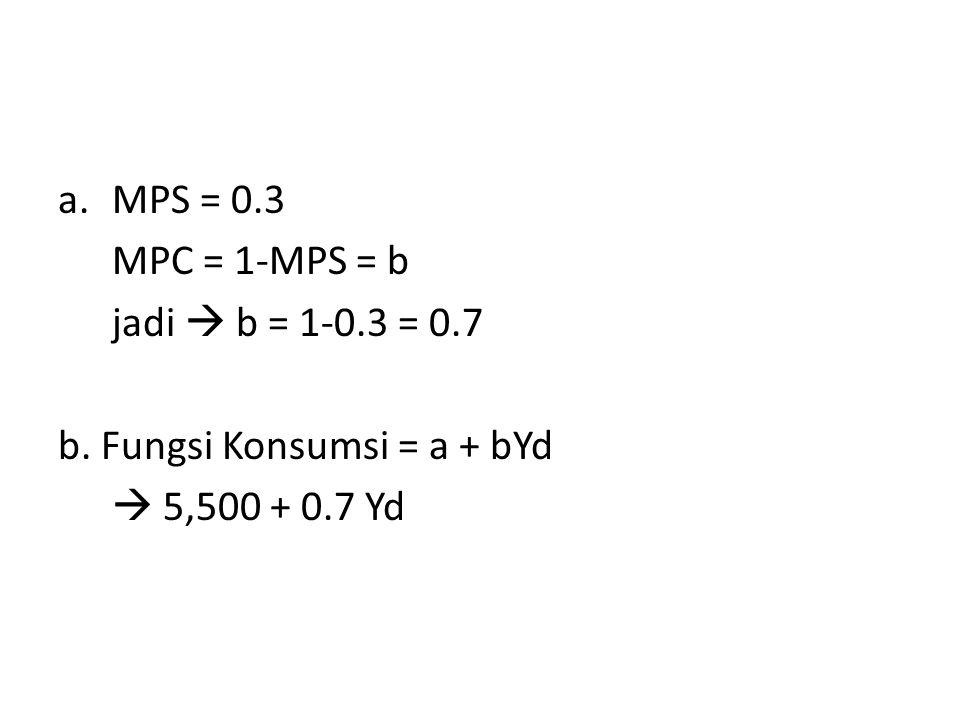 a.MPS = 0.3 MPC = 1-MPS = b jadi  b = 1-0.3 = 0.7 b. Fungsi Konsumsi = a + bYd  5,500 + 0.7 Yd