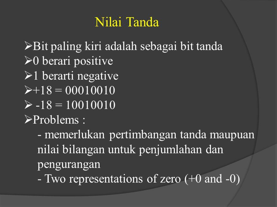 Nilai Tanda  Bit paling kiri adalah sebagai bit tanda  0 berari positive  1 berarti negative  +18 = 00010010  -18 = 10010010  Problems : - memer